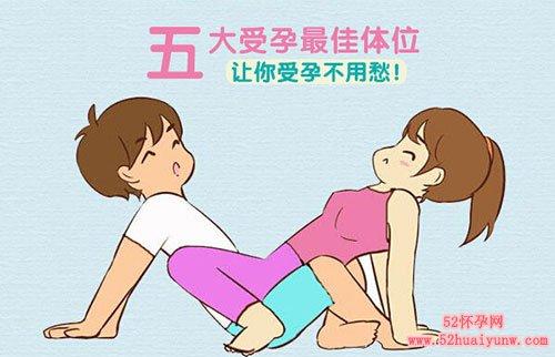 五大最佳受孕体位【组图】